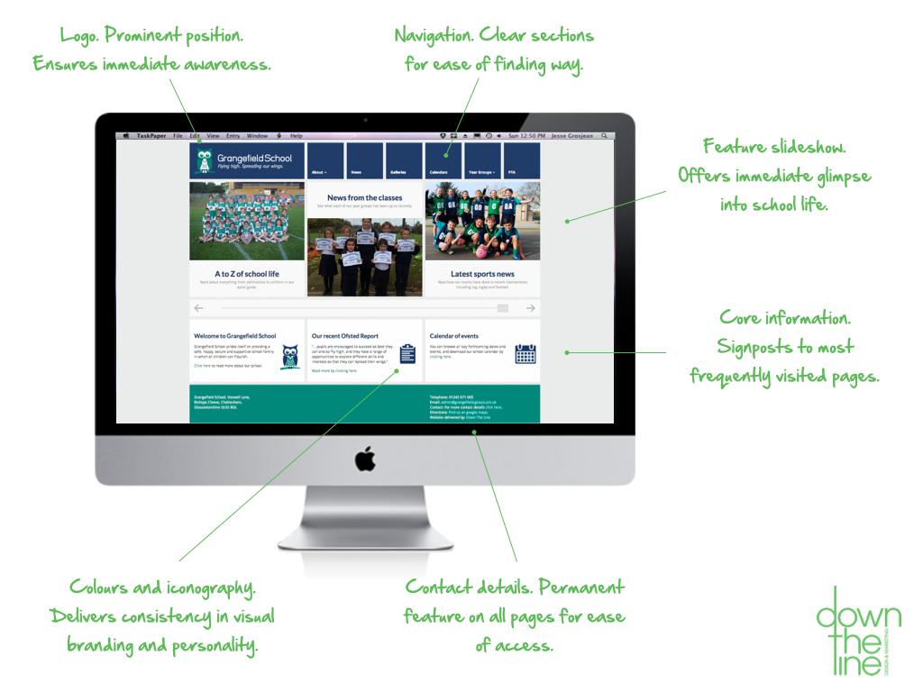 Anatomy Help Websites 1332334 Follow4morefo