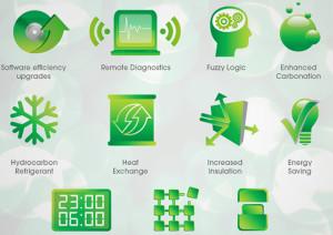 Icecore infographic design