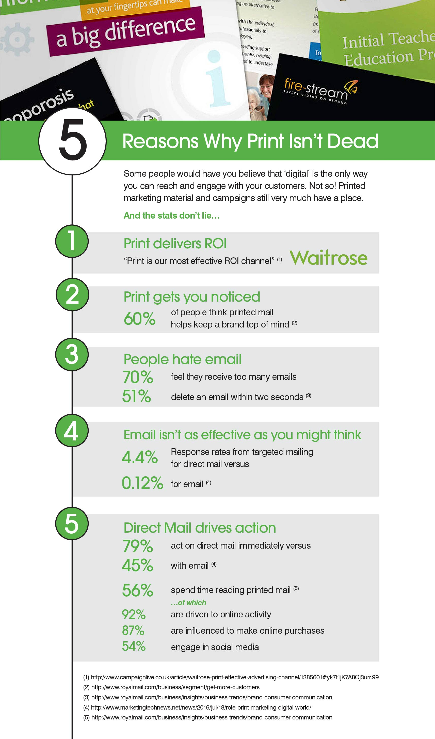 5-reasons-why-print-isnt-dead-infographic