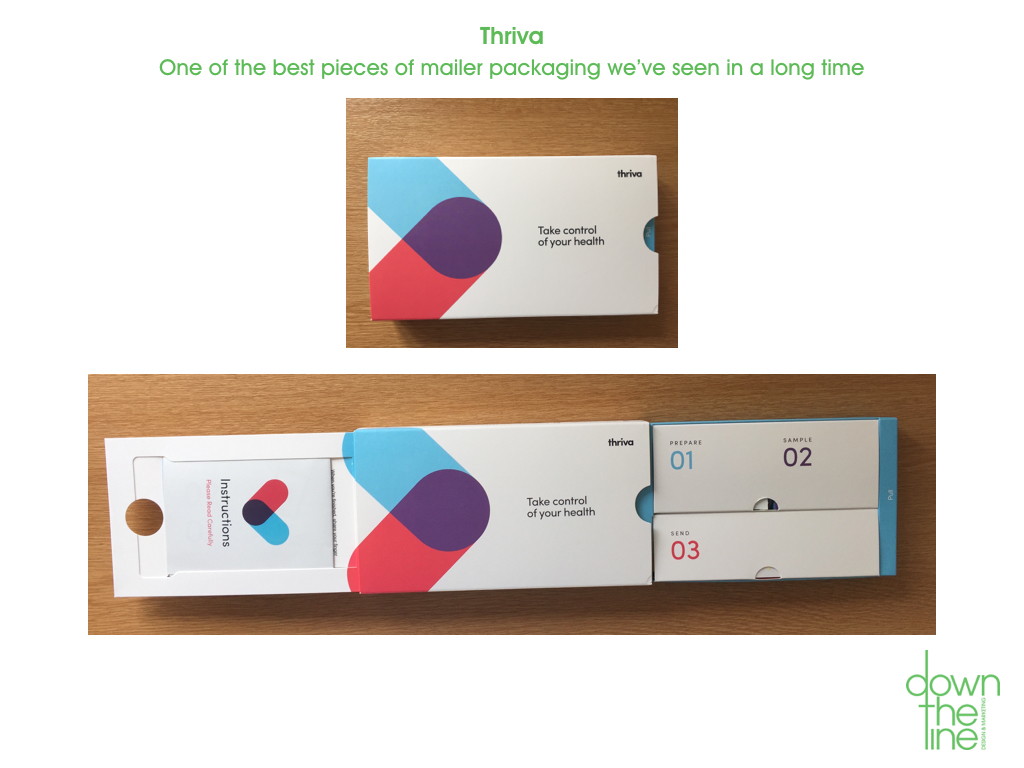 Thriva-Mailer-Packaging-Design.001